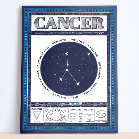 Cancer star sign